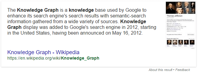 Google Knowledge Graph For SEO